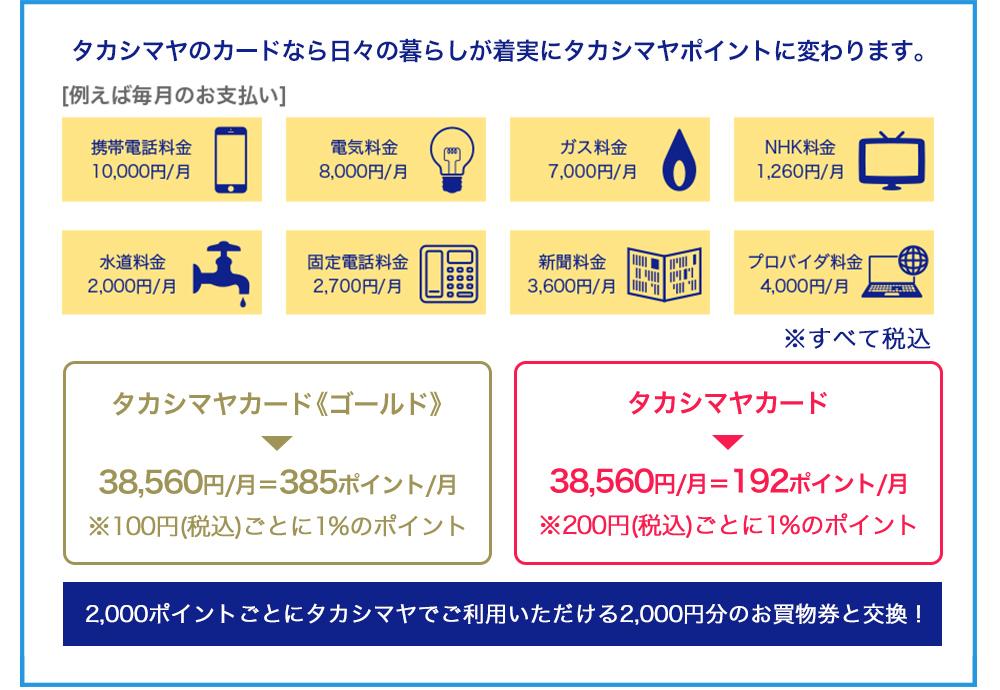東京 ガス クレジット カード 払い お 申し込み http tg creca com